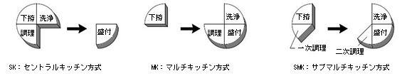 central_zu03
